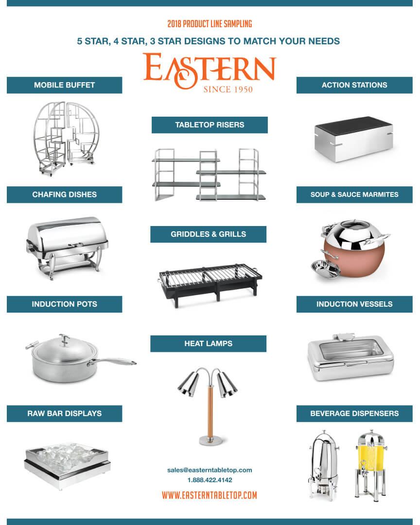 Eastern – 2018 Product Line