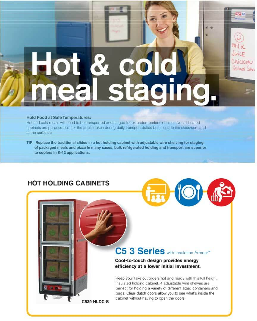 Metro – Meal Transporting Solutions